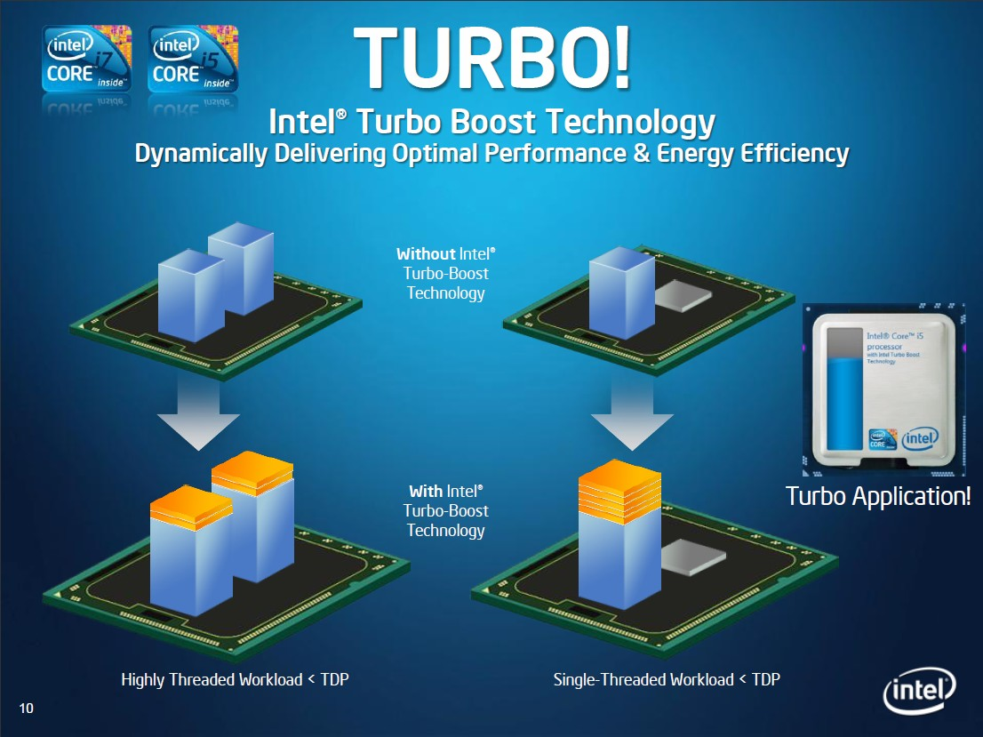 Intel Turbo Boost Technology