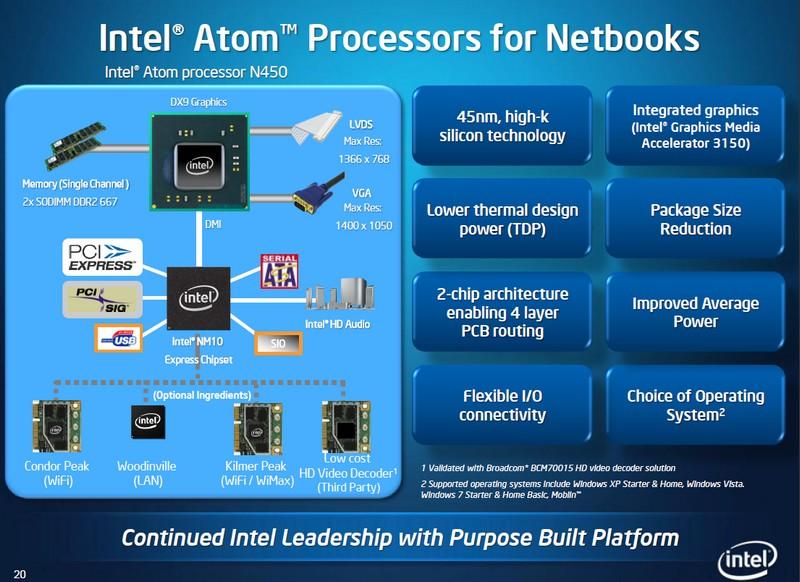 Neuer Intel Atom für Netbooks
