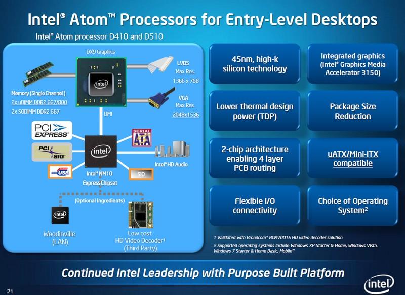 Neuer Intel Atom für Desktop