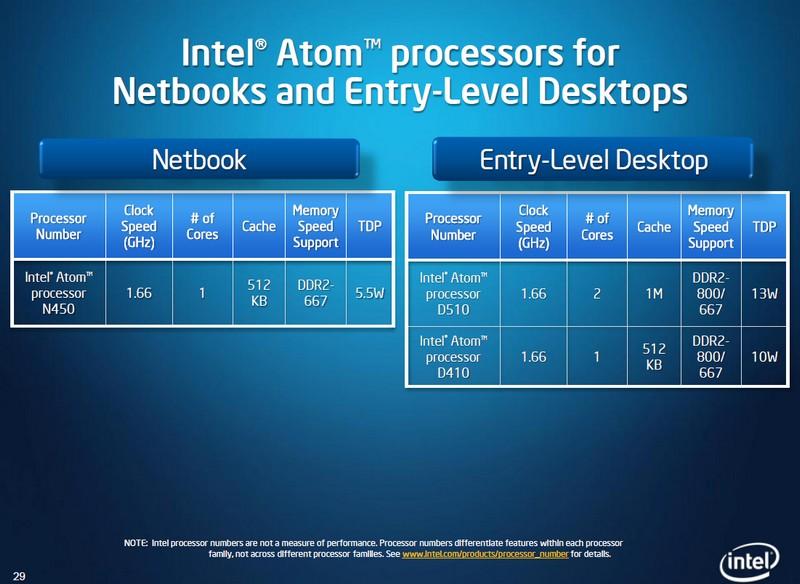 Technische Daten der neuen Intel Atom CPUs