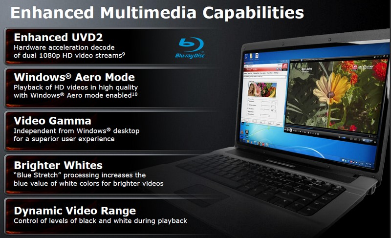 Multimedia-Fähigkeiten