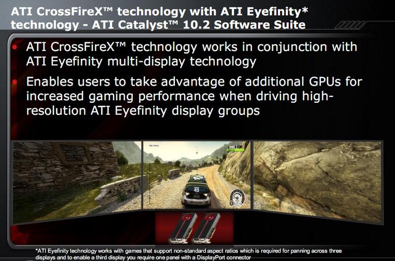 Eyefinity jetzt auch in CrossFire-PCs