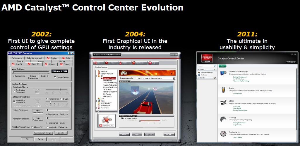 Entwicklung des Catalyst Control Centers
