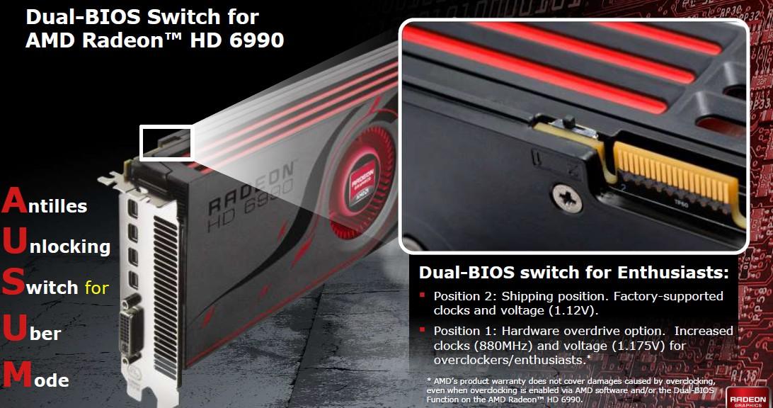 Schalter für Dual-BIOS