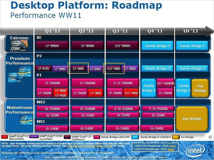 Intel Prozessoren-Roadmap 2011/2012 - Teil 1