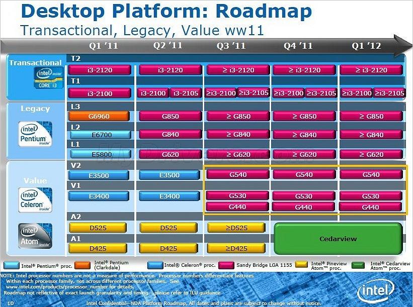Intel Prozessoren-Roadmap 2011/2012 - Teil 2