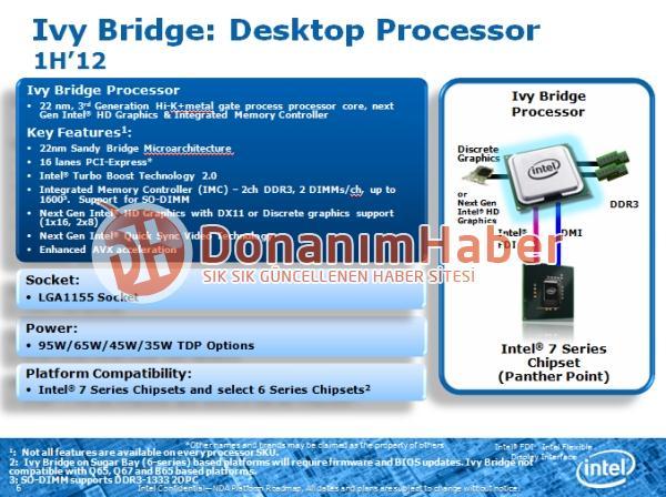 Ivy Bridge Prozessor