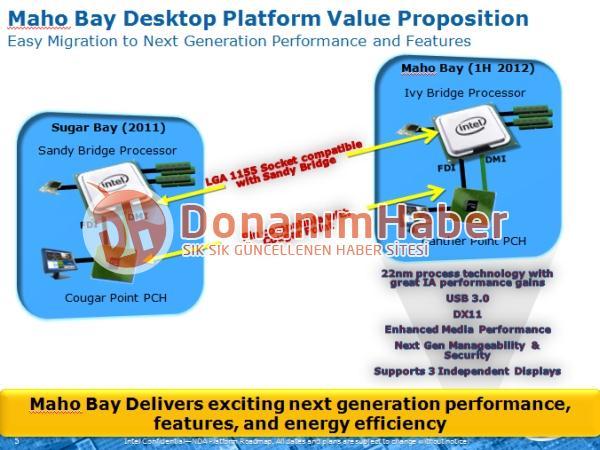 Maho Bay - Plattform