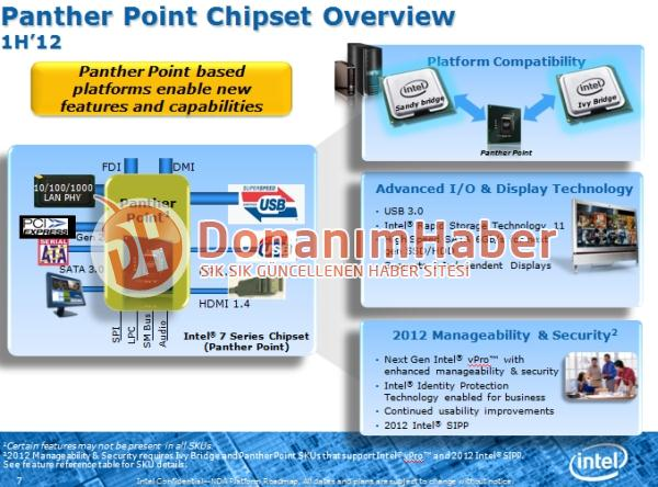Panther Point - Chipsatz