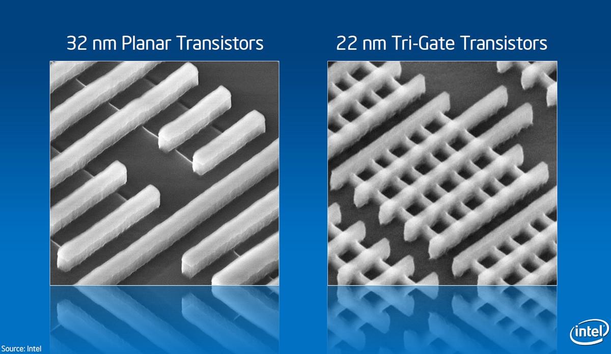 Detailansicht der unterschiedlichen Transistoren