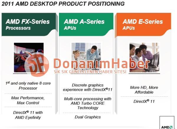 Übersicht Produktpositionierung