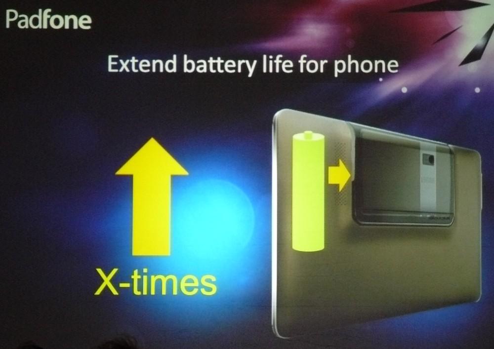 Smartphone wird im Tablet aufgeladen