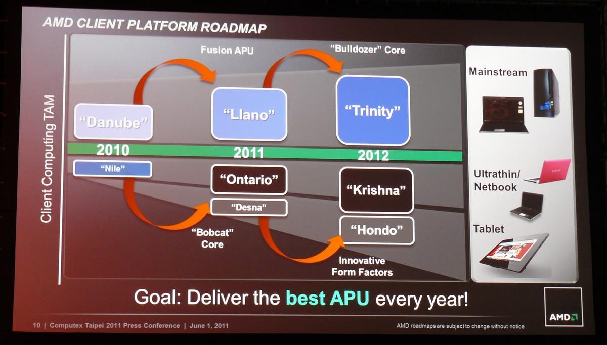Trinity auf AMDs Roadmap