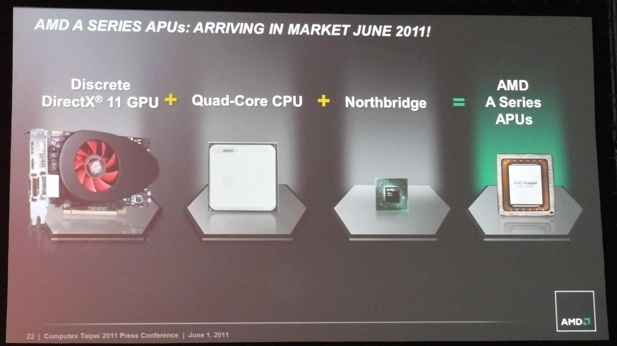 AMD A-Serie im Überblick