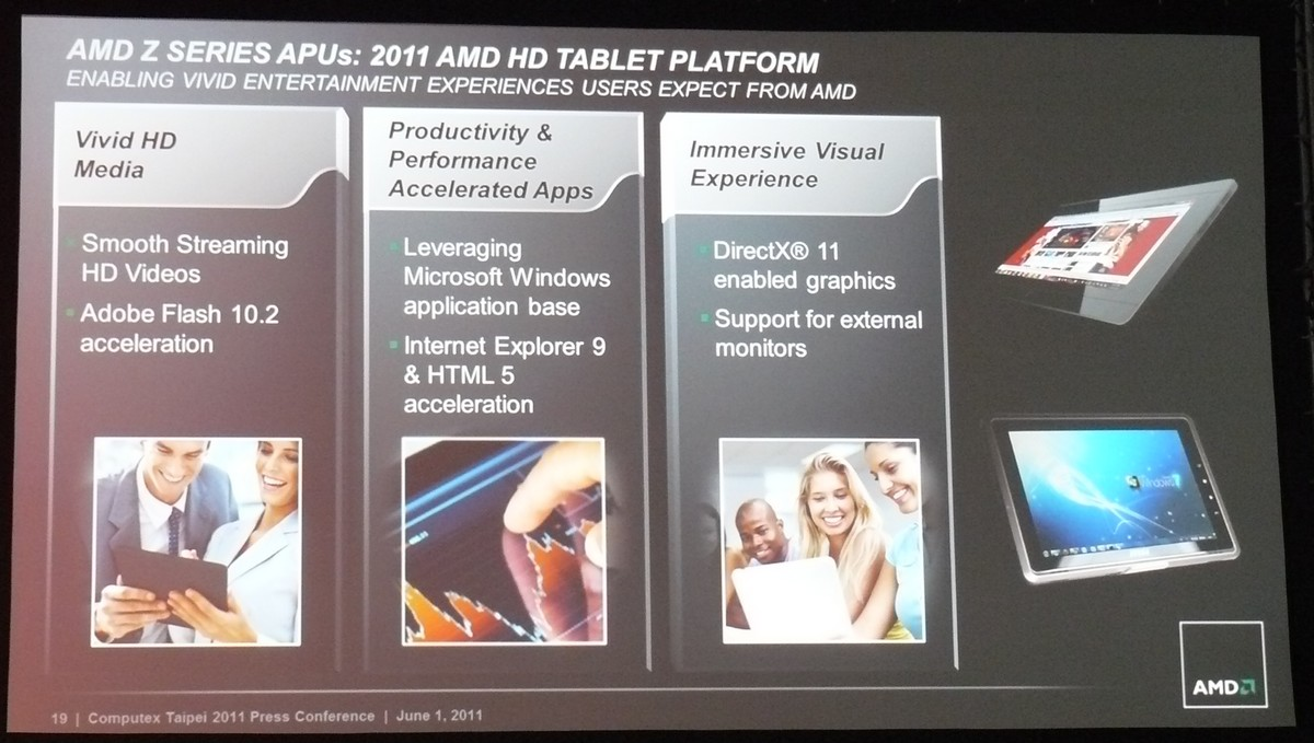 AMD Z-Serie