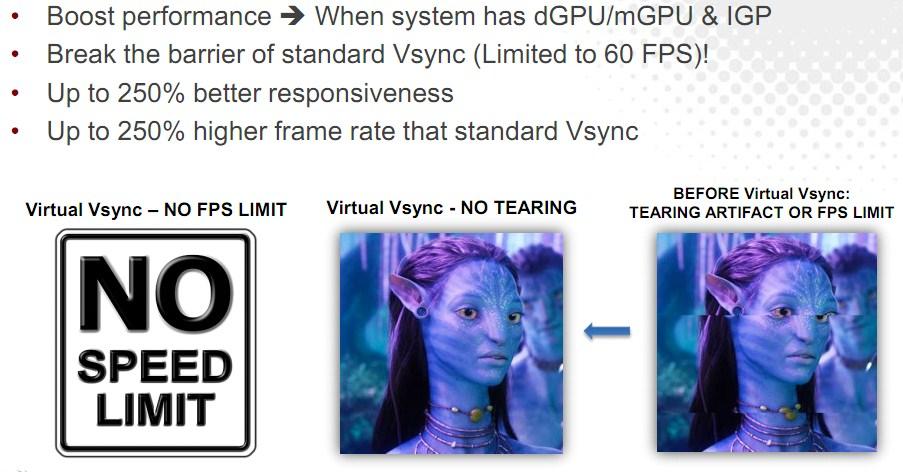 Virtual Vsync