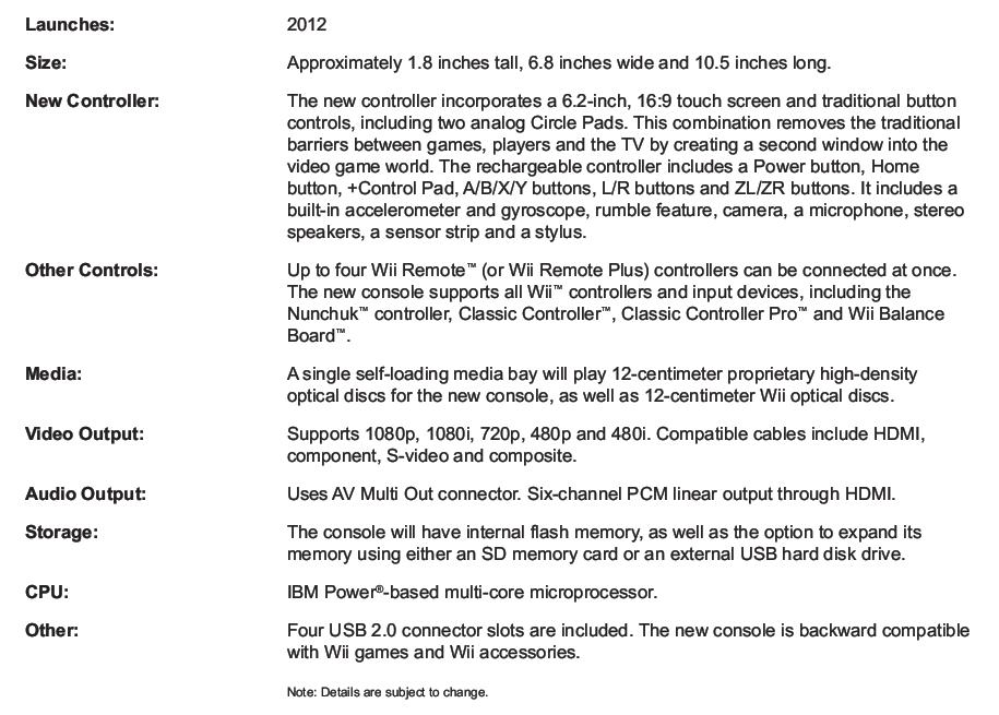 Nintendo Wii U - Spezifikationen