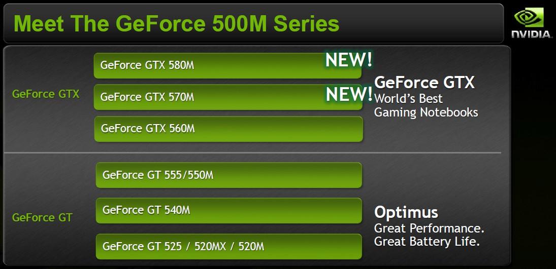 Die GeForce 500M Serie im Überblick