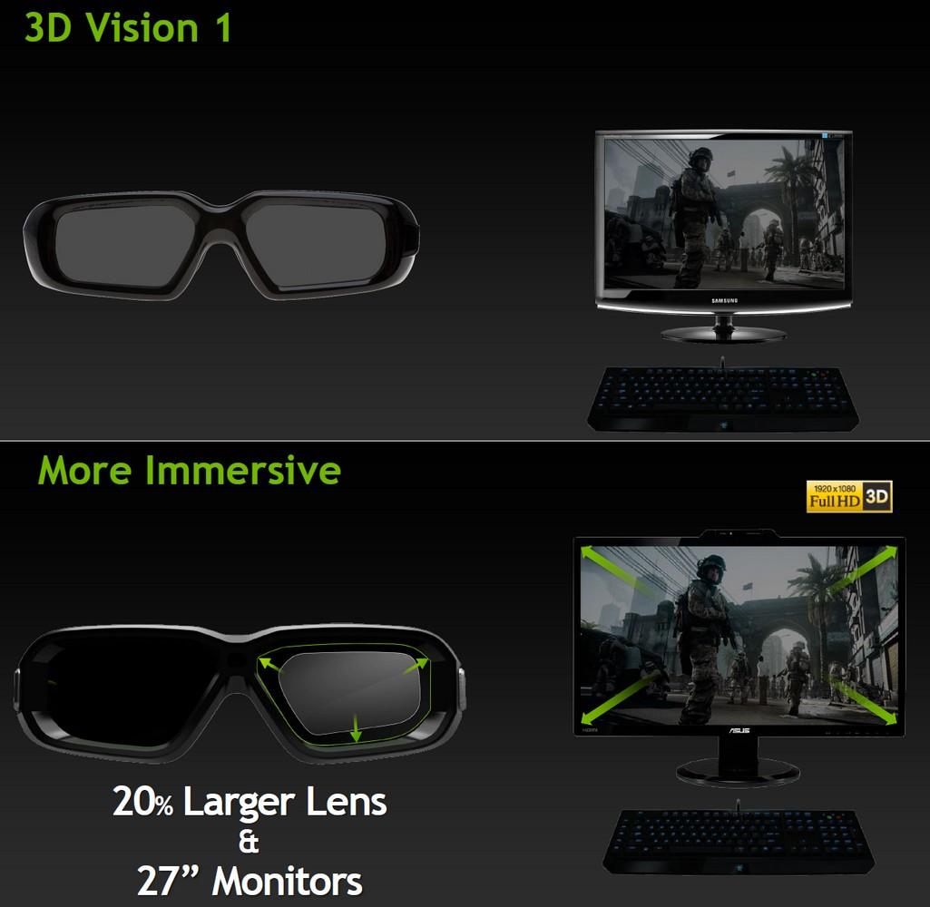 Gegenüberstellung 3D Vision 1 & 2
