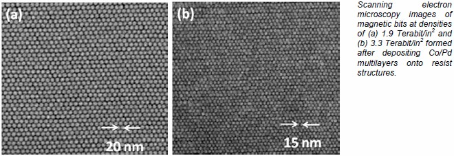Bilder vom Elektronenmikroskop Bits bei (a) 1,9 und bei (b) 3,3 Terabit/Zoll²