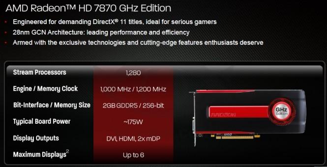 HD 7870 - Detail