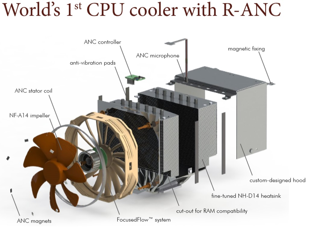Noctua ANC Cooler