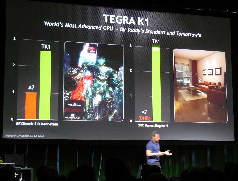 Tegra K1 Benchmarks