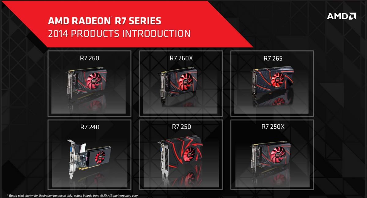 Die Radeon R7 Grafikkarten