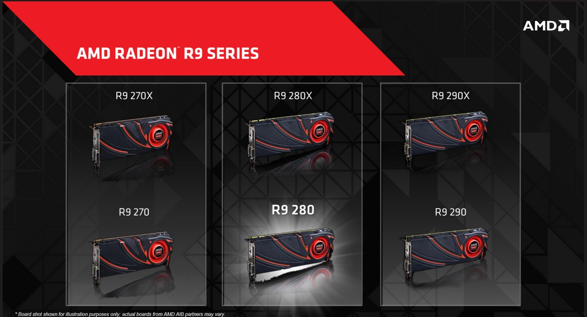 Die Radeon R9 Serie