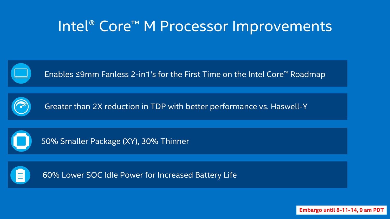 Intel Core-M Verbesserungen