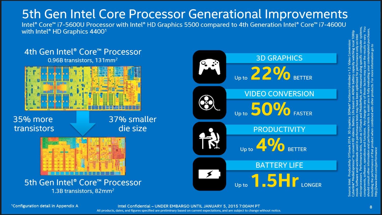 Verbesserungen von 4. zu 5. Generation