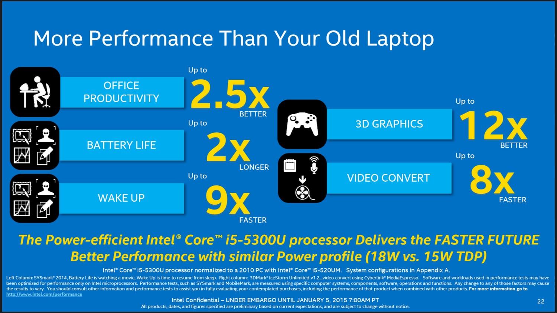 Vergleich zu einem 4 Jahre alten Laptop