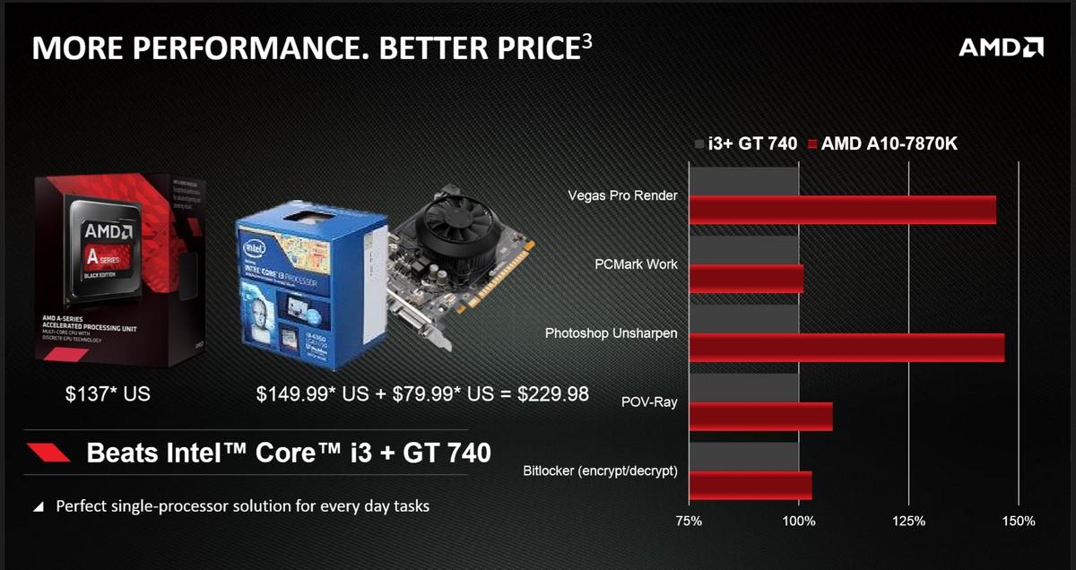Vergleich mit Intel
