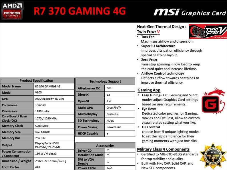 Radeon R7 370