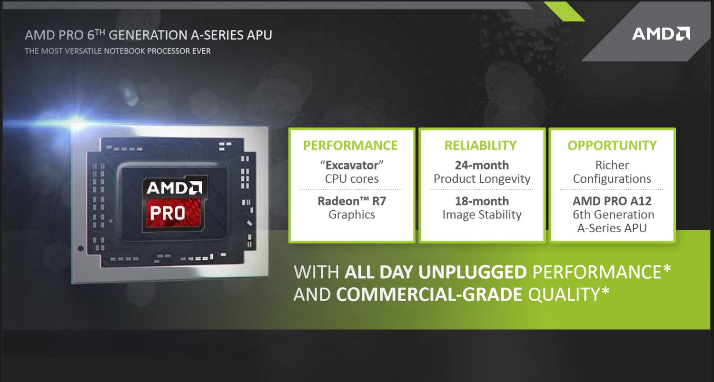 AMD PRO Überblick