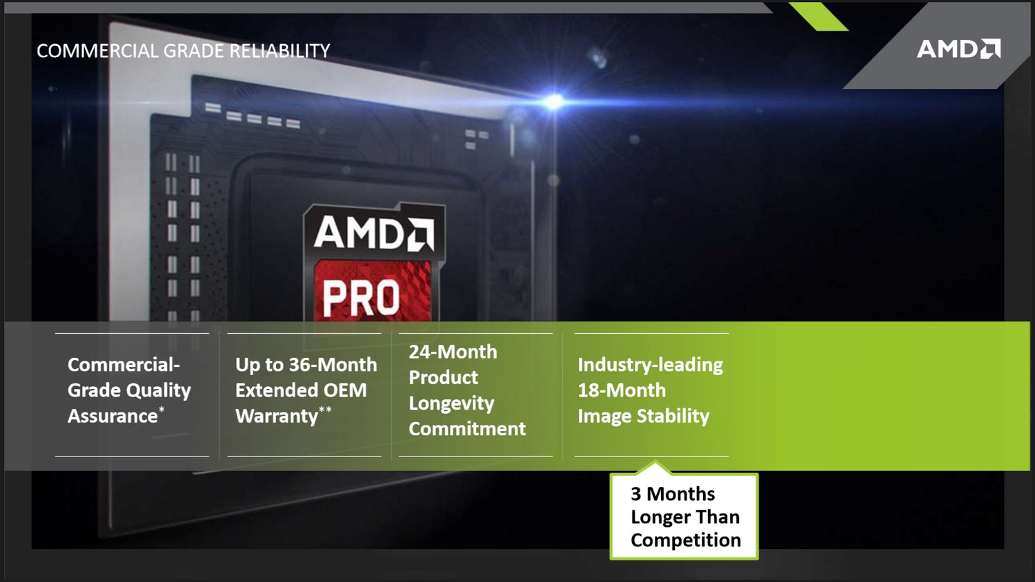 AMD PRO Features