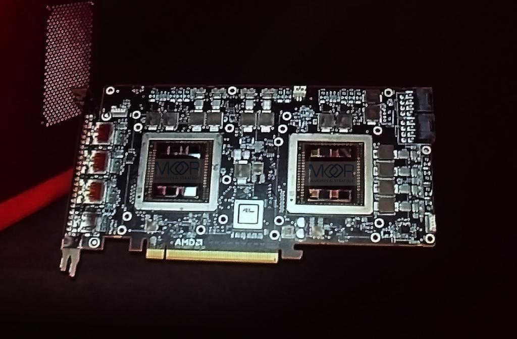 AMD Dual-GPU Fiji Grafikkarte