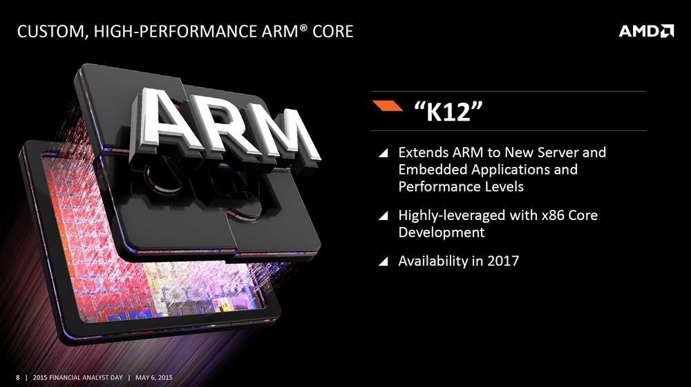 K12 Core