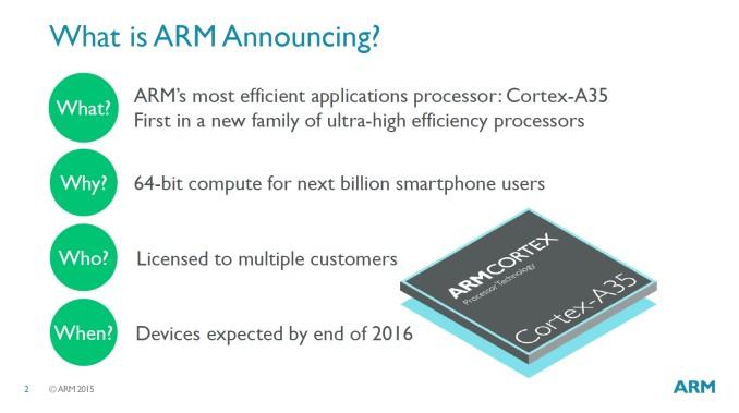 Cortex-A35