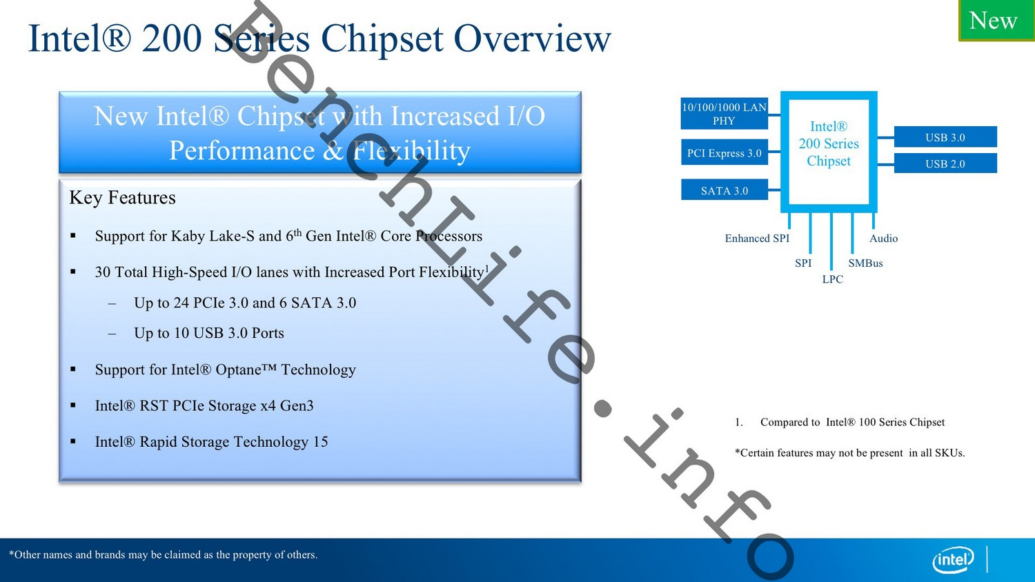 Intel 200 Chipsätze