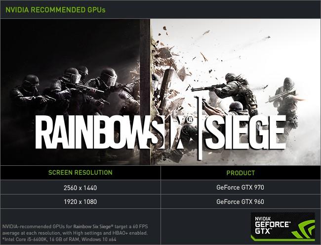 Empfohlen für Rainbow Six: Siege