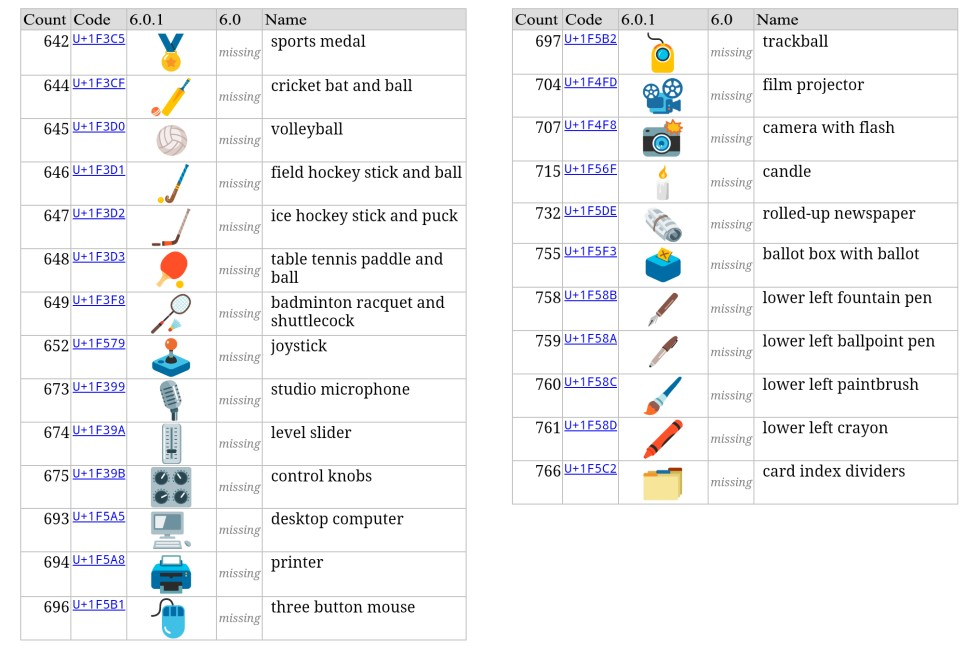 Sport-Emoji etc.