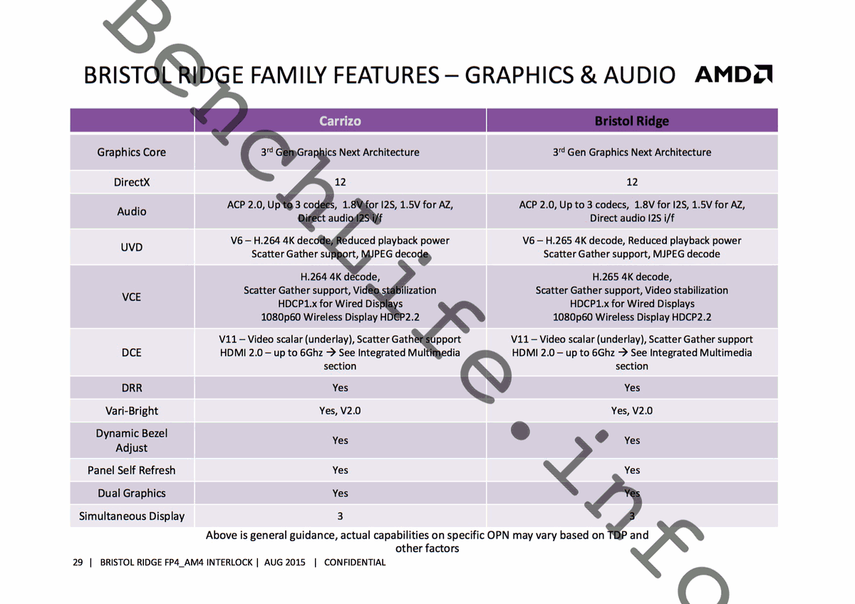 Bristol Ridge Grafik & Audio