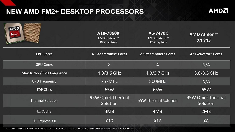 Neue Prozessoren von AMD