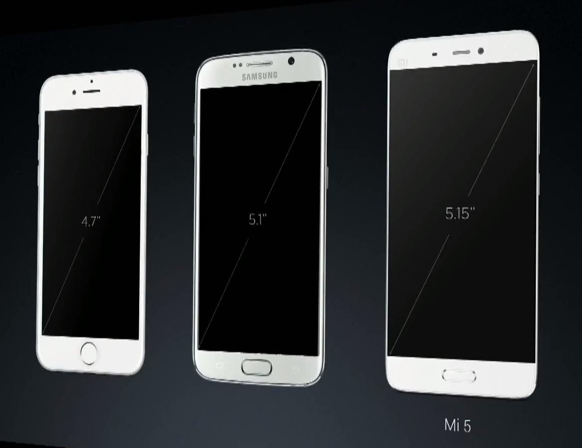 Im Vergleich zu iPhone & Galaxy S6