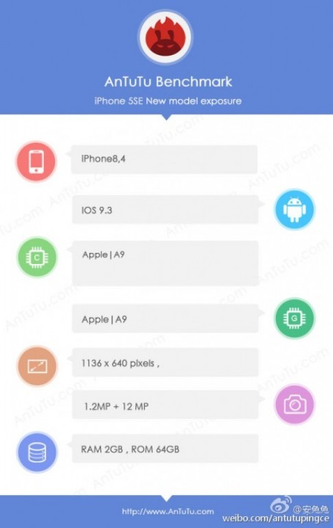 AnTuTu Benchmark iPhone SE