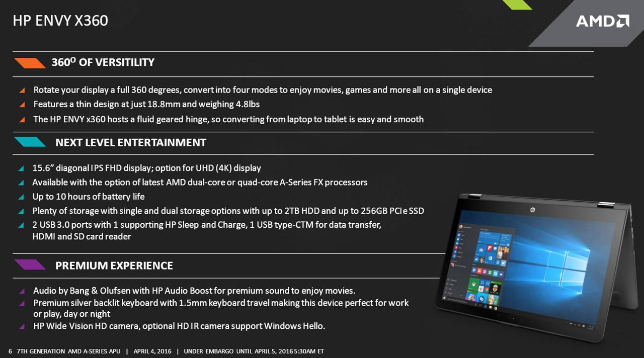 Infos zum HP Envy x360 Notebook