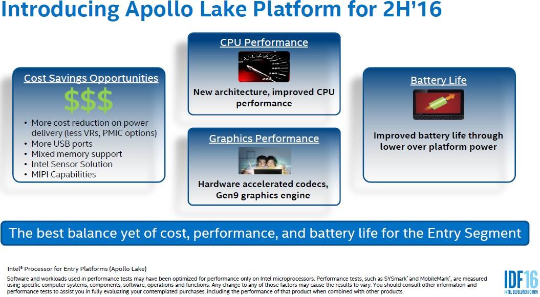 Apollo Lake Plattform