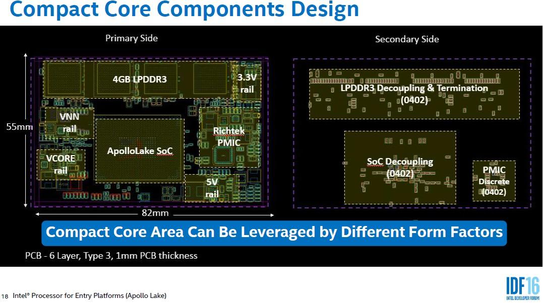 CPU-Design