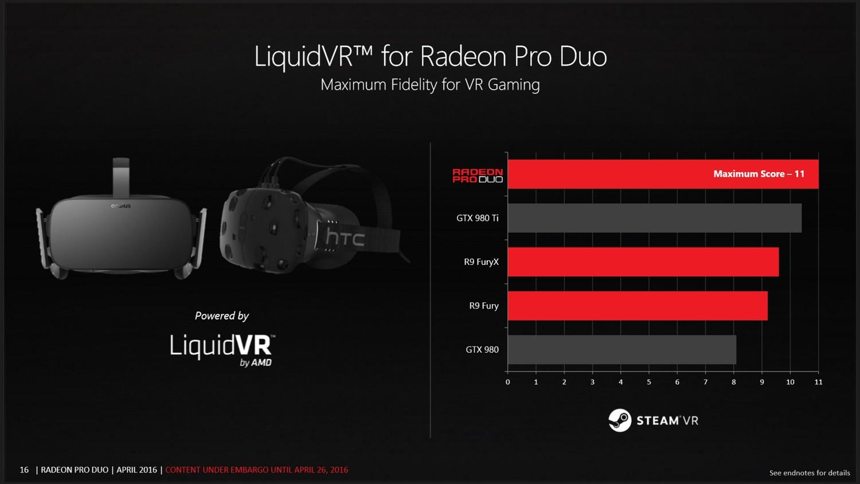 Liquid VR Leistung